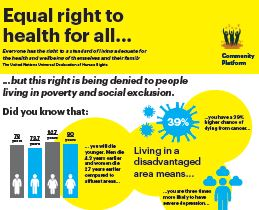 Equal Right to Health for All | Community Platform